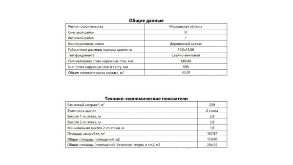 Проект 20ИФ11.00