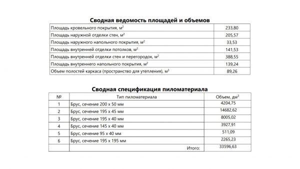 Проект 18ЖН16.00