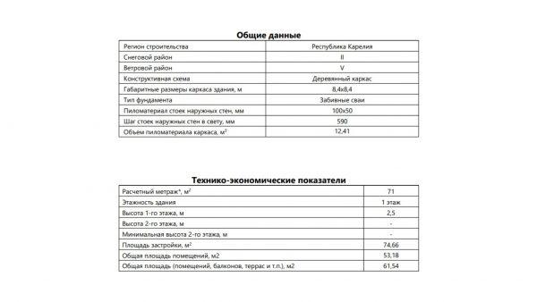 Проект 20АБ11.00