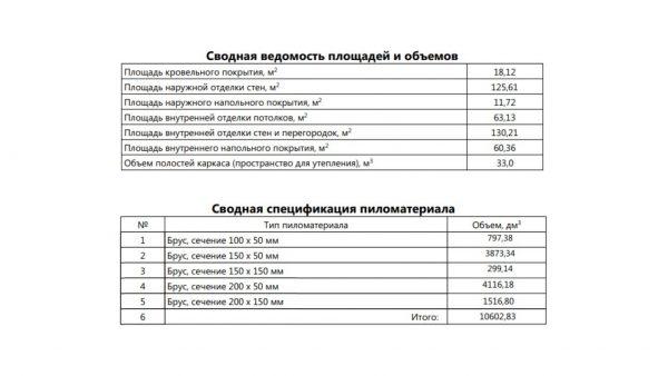 Проект 18ДП03.00