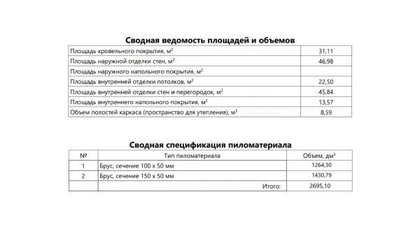 Проект 18ЖН15.00