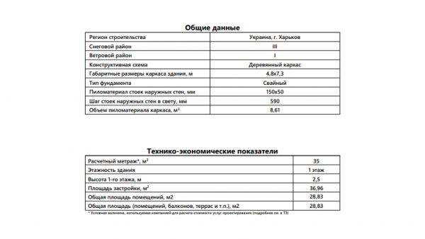 Проект 20СШ11.00