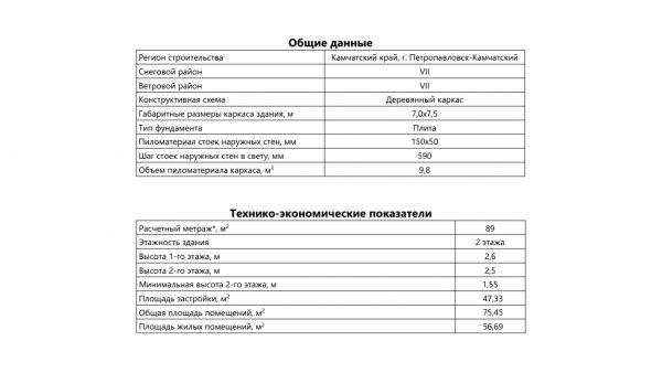 Проект 16СБ09.04