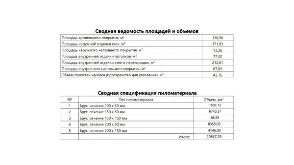 Проект 18ЖН14.00