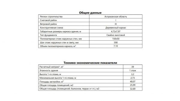 Проект 20АБ16.00