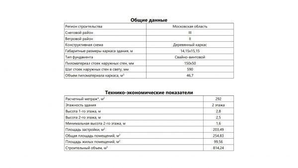 Проект 18ЖН13.00