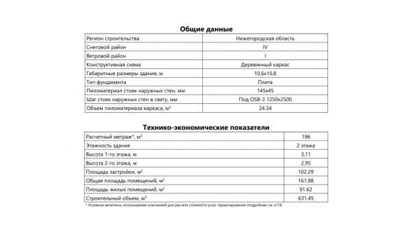 Проект 18АЛ14.00