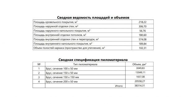 Проект 18ЖН12.00