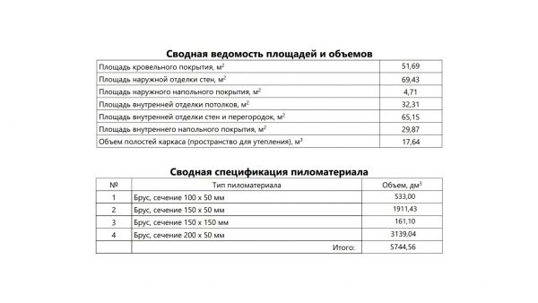 Проект 18ЖН11.00