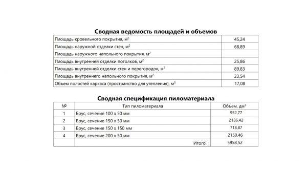Проект 18ЖН09.00