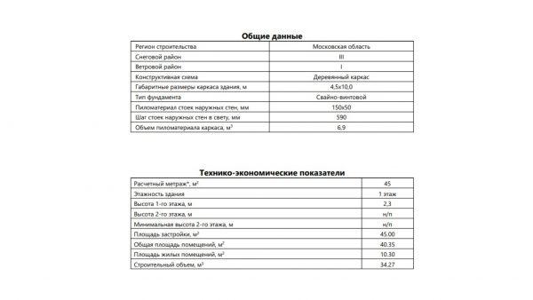 Проект 19ВП02.00