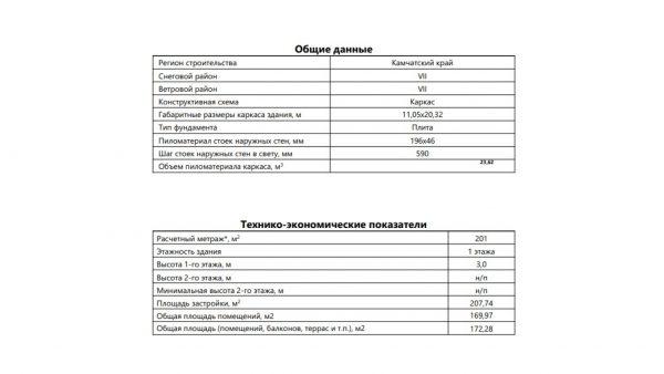 Проект 20АМ05.00