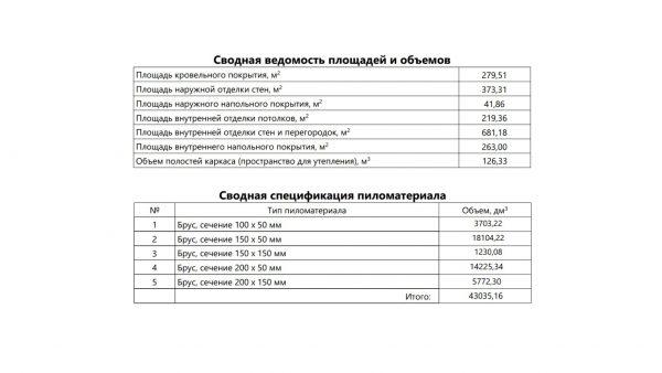 Проект 18ЖН08.00