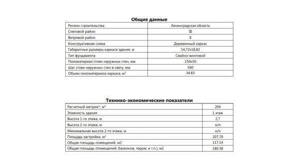 Проект 20ГБ05.00