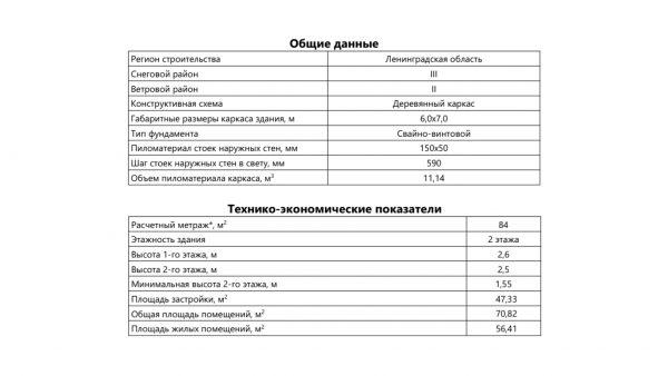 Проект 16СБ09.05