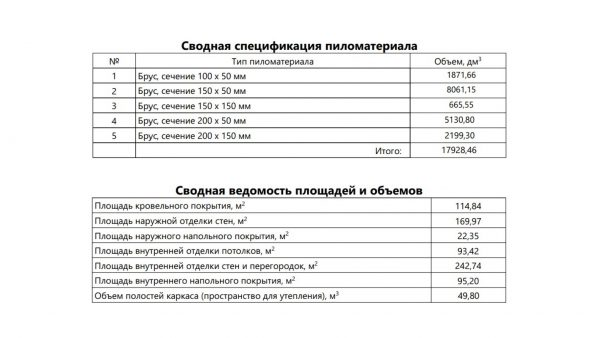 Проект 18ЖН02.00