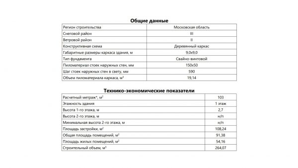 Проект 18ЖН07.00