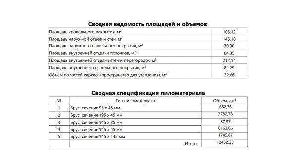 Проект 18ЖН06.01