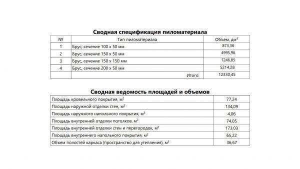 Проект 18ЖН05.00