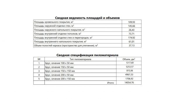 Проект 18ЖН04.00