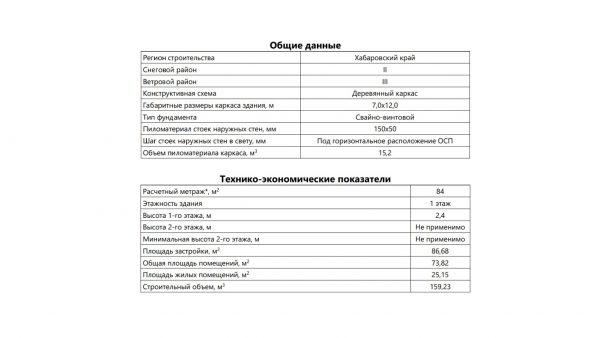 Проект 18СЧ03.00