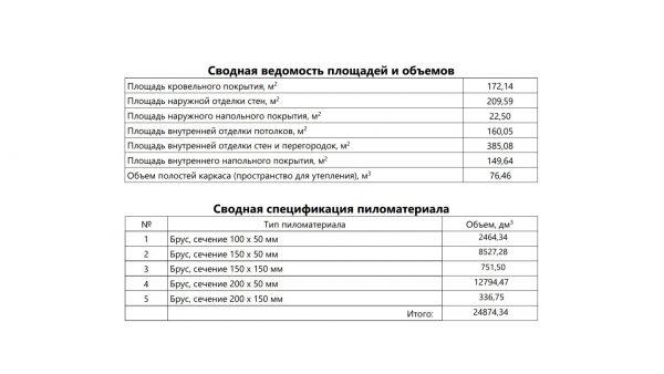 Проект 18ЖН03.02