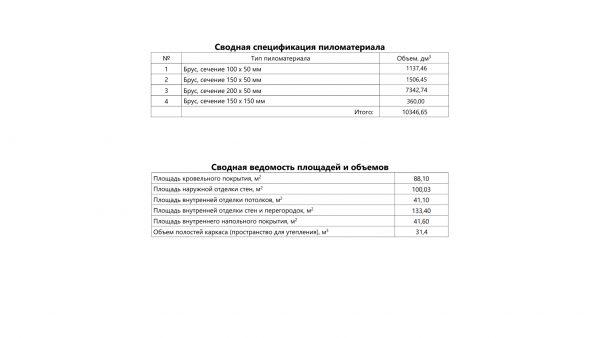 Проект 18СЧ04.00