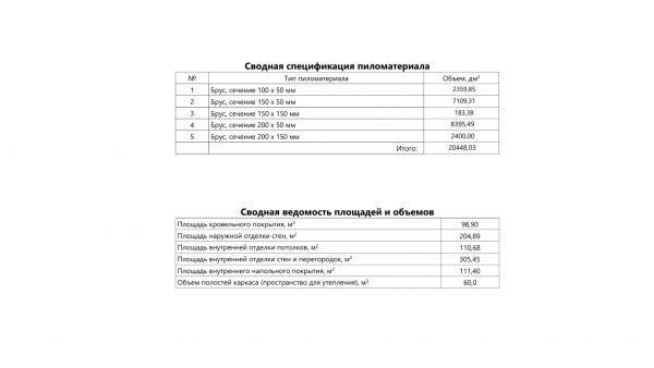 Проект 18СЧ09.00