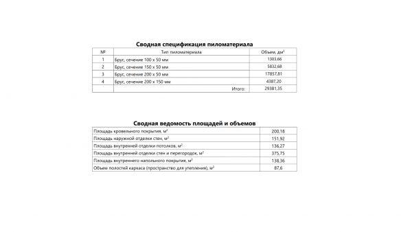 Проект 18СЧ11.00