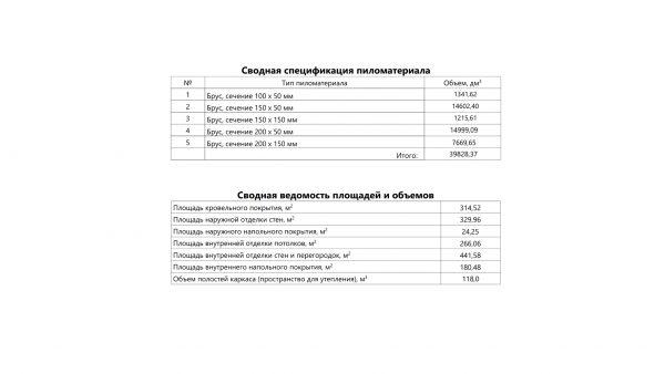 Проект 18СЧ12.00
