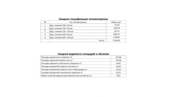 Проект 18СЧ14.00