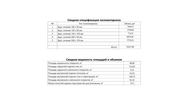 Проект 18СЧ15.00