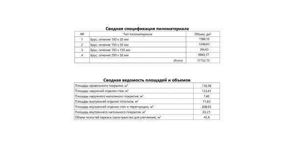 Проект 18СЧ16.00