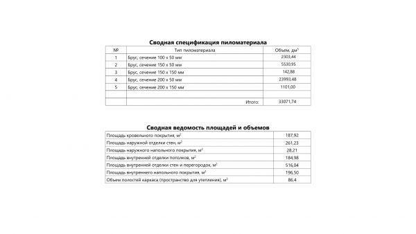 Проект 19СЧ02.00