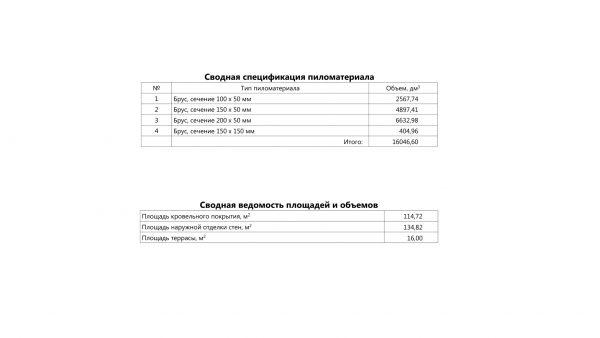 Проект 17СШ02.00
