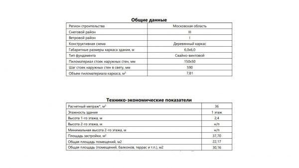 Проект 20ДП11.00