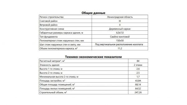 Проект 17ИФ09.00