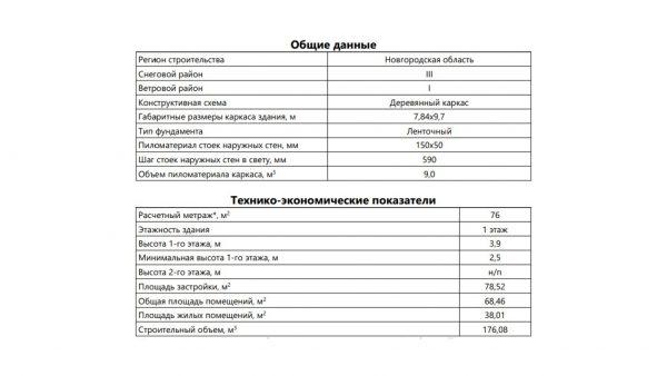 Проект 17ИФ11.00