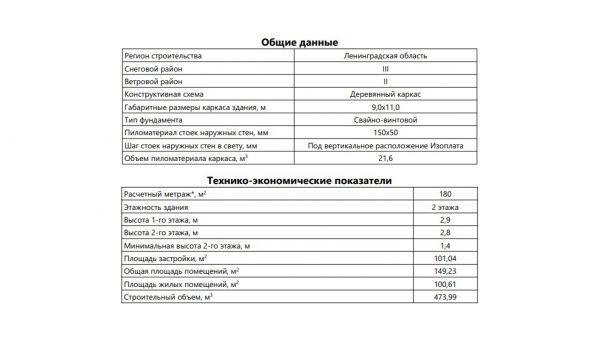 Проект 18ИФ02.00