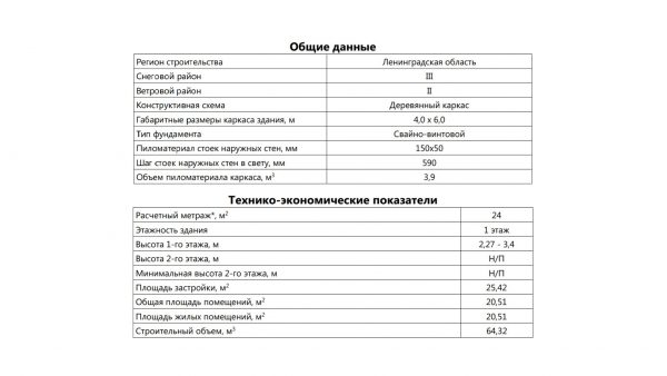 Проект 19РФ02.00