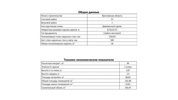 Проект 17АМ19.00