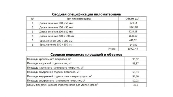 Проект 19РФ03.00