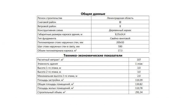 Проект 19РФ06.00