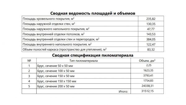 Проект 18РХ01.00