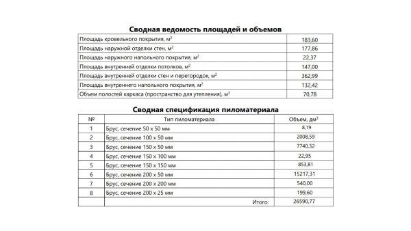 Проект 18РХ02.00