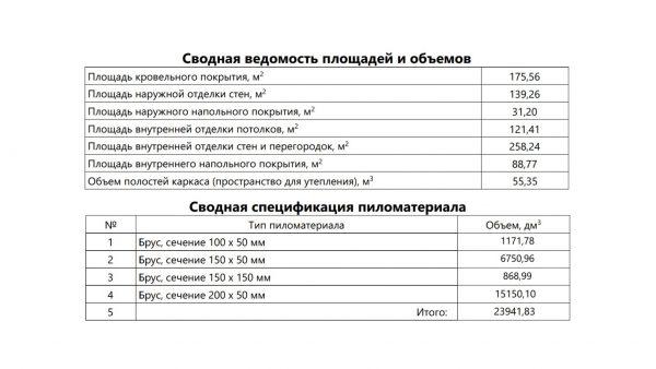 Проект 18РХ03.00