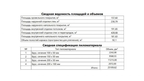 Проект 18РХ04.00