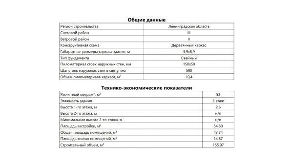 Проект 18РХ05.00