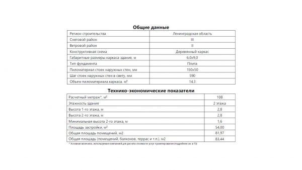 Проект 19МА04.00