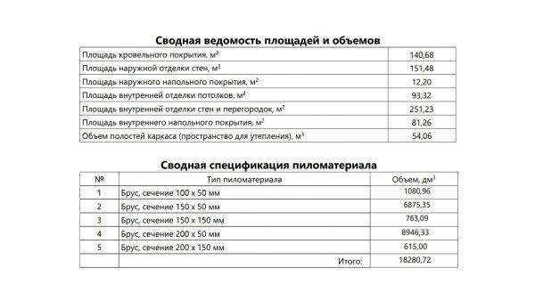 Проект 18РХ07.00